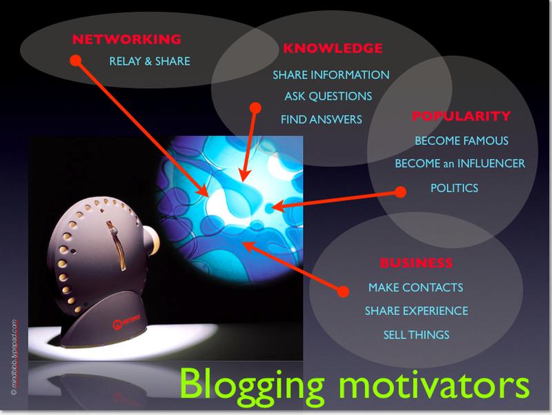 Blogging_motivators_1