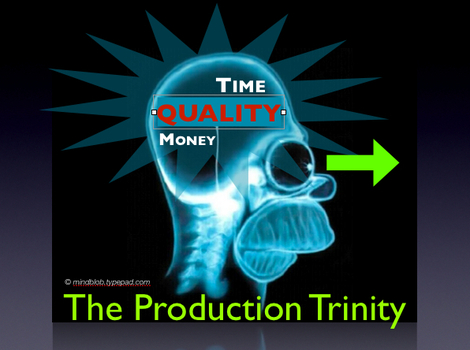 The_production_trinity
