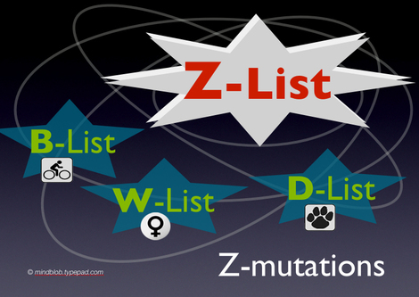 Zmutations